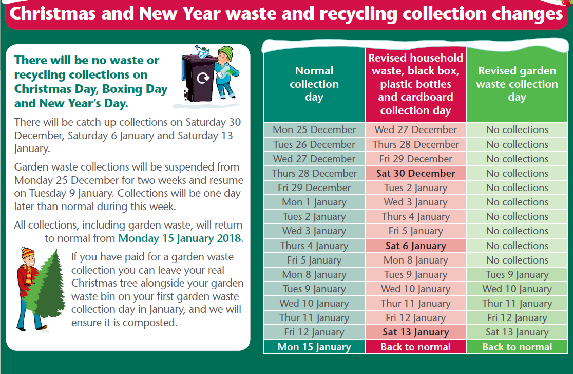 Waste Collections over the Christmas and New Year Break